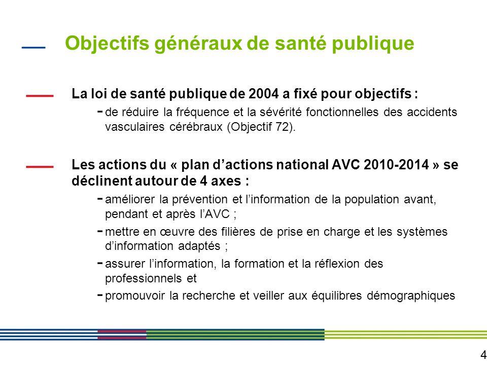 4 Objectifs généraux de santé publique La loi de santé publique de 2004 a fixé pour objectifs : - de réduire la fréquence et la sévérité fonctionnelle