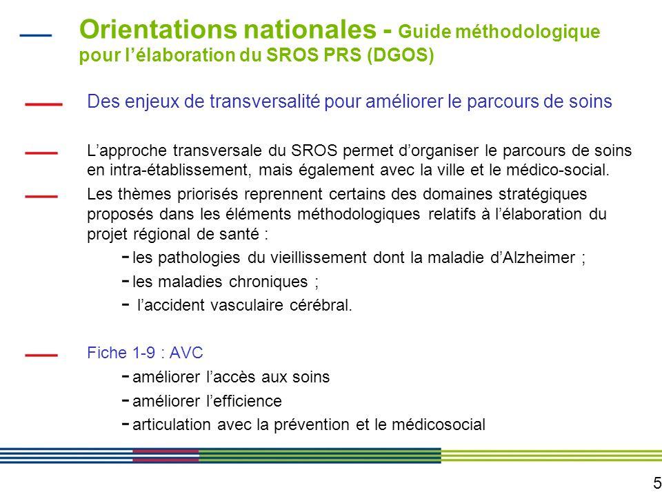 5 Orientations nationales - Guide méthodologique pour lélaboration du SROS PRS (DGOS) Des enjeux de transversalité pour améliorer le parcours de soins