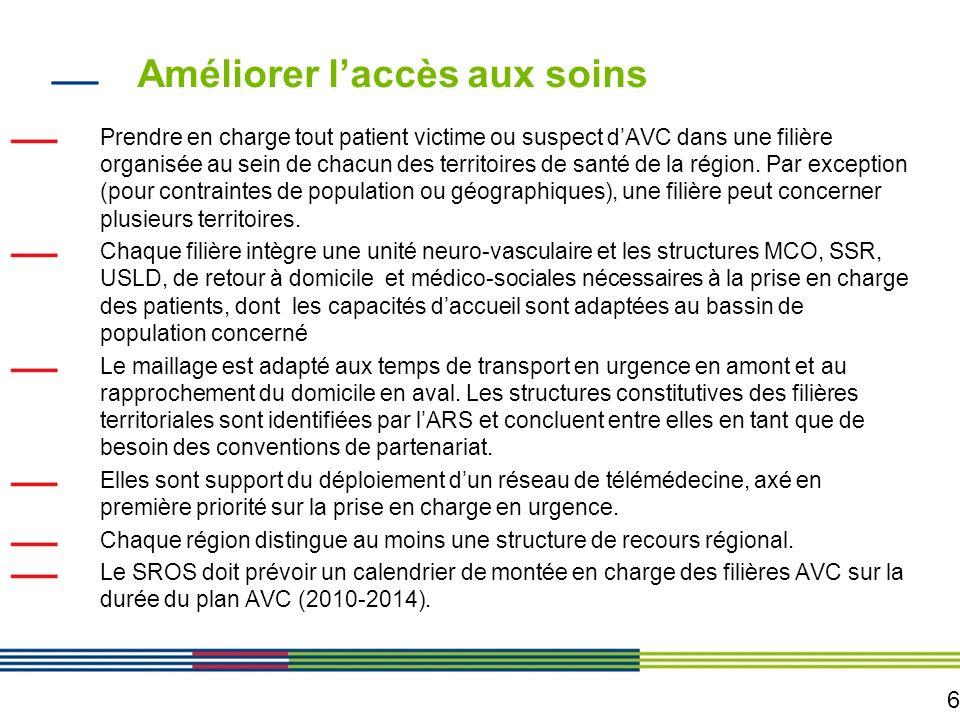 17 Hébergement ENQUETE SEMAINE DONNEE -MAS – FAM MAS et FAM prenant en charge des pathologies neurologiques de ladulte - 24 FAM : taux de réponses : 50 % - 53 MAS : taux de réponses : 32 % Patients présents la semaine du 30/08/10 au 05/09/10 Liste dattente au 05/09/10