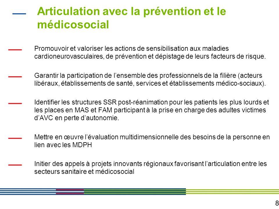 19 Expérimentations régionales HAD de réadaptation réinsertion, menée dans 3 établissements - limitée à une durée de 1 à 3 mois, - permet de répondre à un réel besoin pour les patients atteints daffections neurologiques dont les AVC.