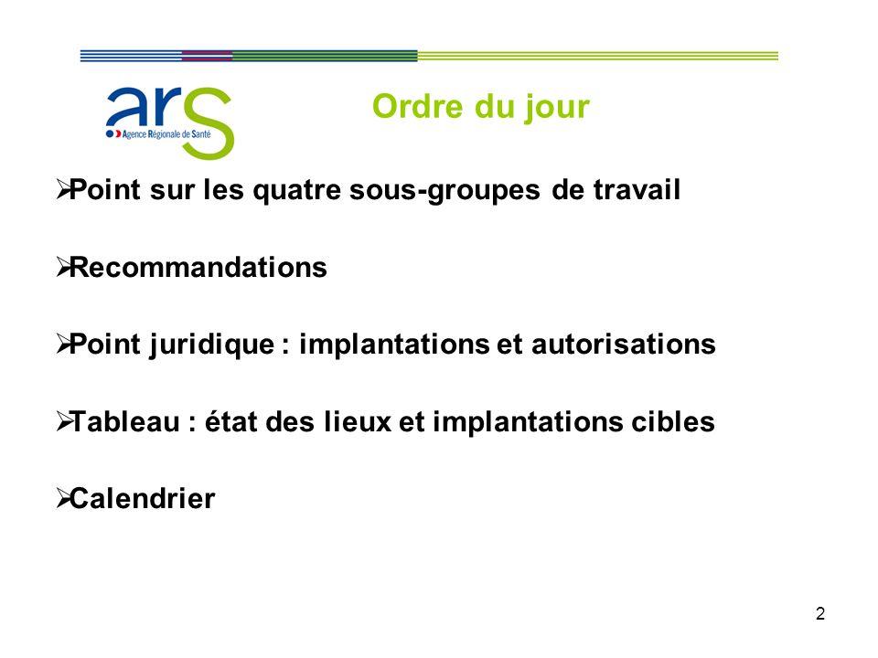 2 Point sur les quatre sous-groupes de travail Recommandations Point juridique : implantations et autorisations Tableau : état des lieux et implantati