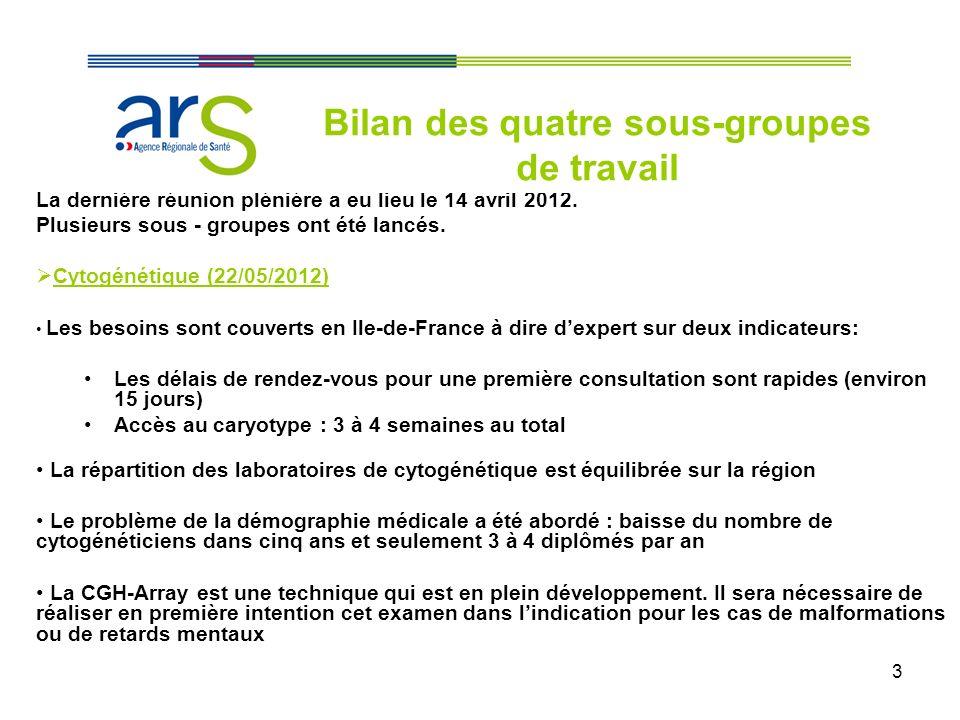 3 La dernière réunion plénière a eu lieu le 14 avril 2012. Plusieurs sous - groupes ont été lancés. Cytogénétique (22/05/2012) Les besoins sont couver