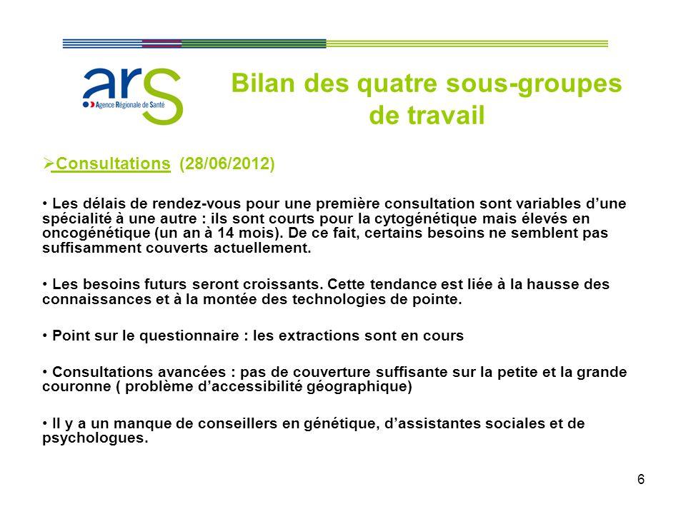6 Consultations (28/06/2012) Les délais de rendez-vous pour une première consultation sont variables dune spécialité à une autre : ils sont courts pou