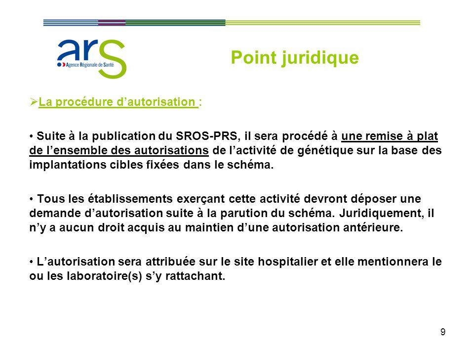 9 La procédure dautorisation : Suite à la publication du SROS-PRS, il sera procédé à une remise à plat de lensemble des autorisations de lactivité de génétique sur la base des implantations cibles fixées dans le schéma.