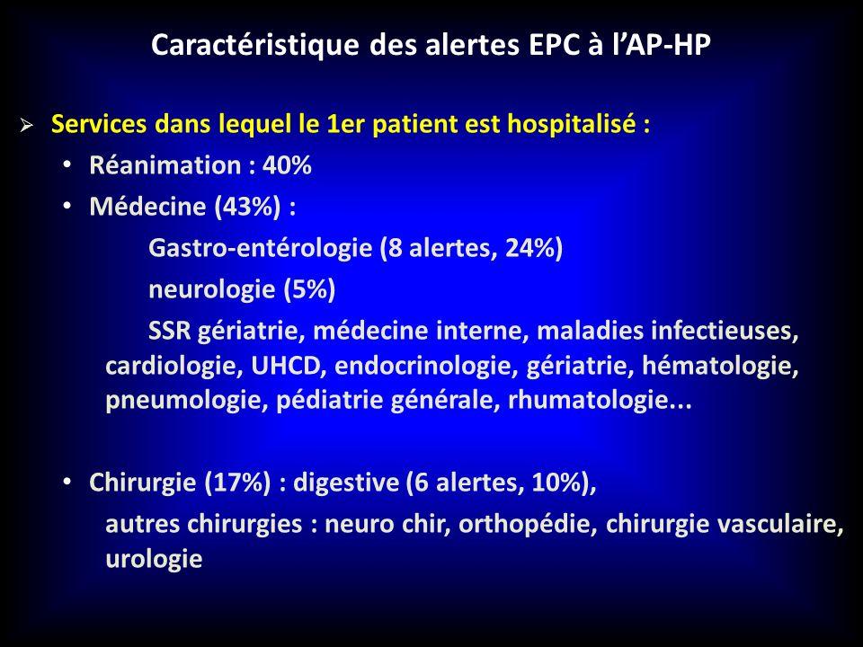 Caractéristique des alertes EPC à lAP-HP Services dans lequel le 1er patient est hospitalisé : Réanimation : 40% Médecine (43%) : Gastro-entérologi