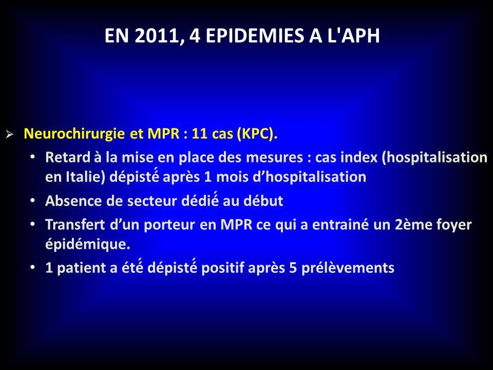 EN 2011, 4 EPIDEMIES A L'APH Neurochirurgie et MPR : 11 cas (KPC). Retard à la mise en place des mesures : cas index (hospitalisation en Italie) dépi