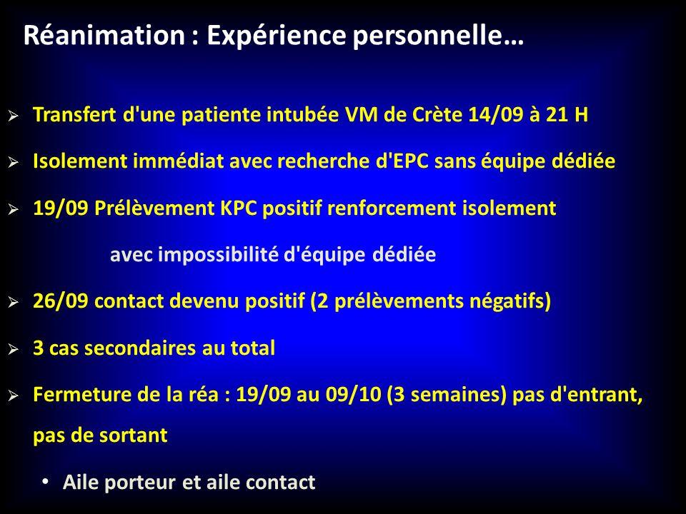 Réanimation : Expérience personnelle… Transfert d'une patiente intubée VM de Crète 14/09 à 21 H Isolement immédiat avec recherche d'EPC sans équipe dé