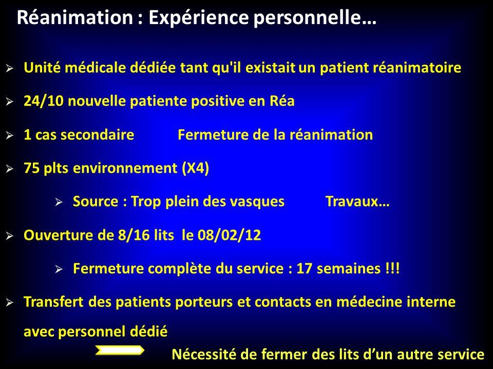 Réanimation : Expérience personnelle… Unité médicale dédiée tant qu'il existait un patient réanimatoire 24/10 nouvelle patiente positive en Réa 1 cas