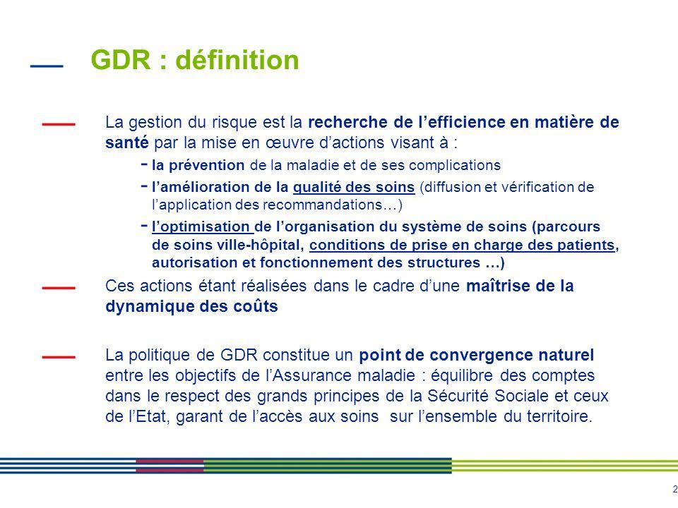 2 GDR : définition La gestion du risque est la recherche de lefficience en matière de santé par la mise en œuvre dactions visant à : - la prévention d