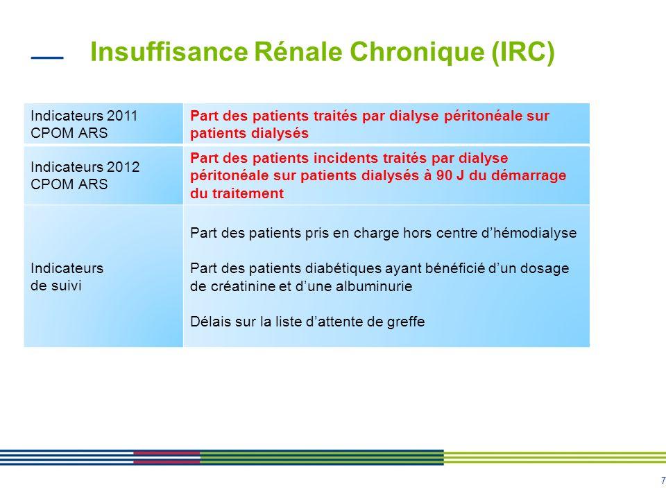 7 Insuffisance Rénale Chronique (IRC) Indicateurs 2011 CPOM ARS Part des patients traités par dialyse péritonéale sur patients dialysés Indicateurs 20