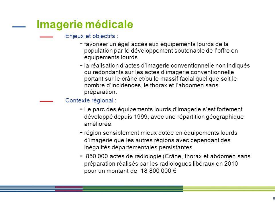 8 Imagerie médicale Enjeux et objectifs : - favoriser un égal accès aux équipements lourds de la population par le développement soutenable de loffre