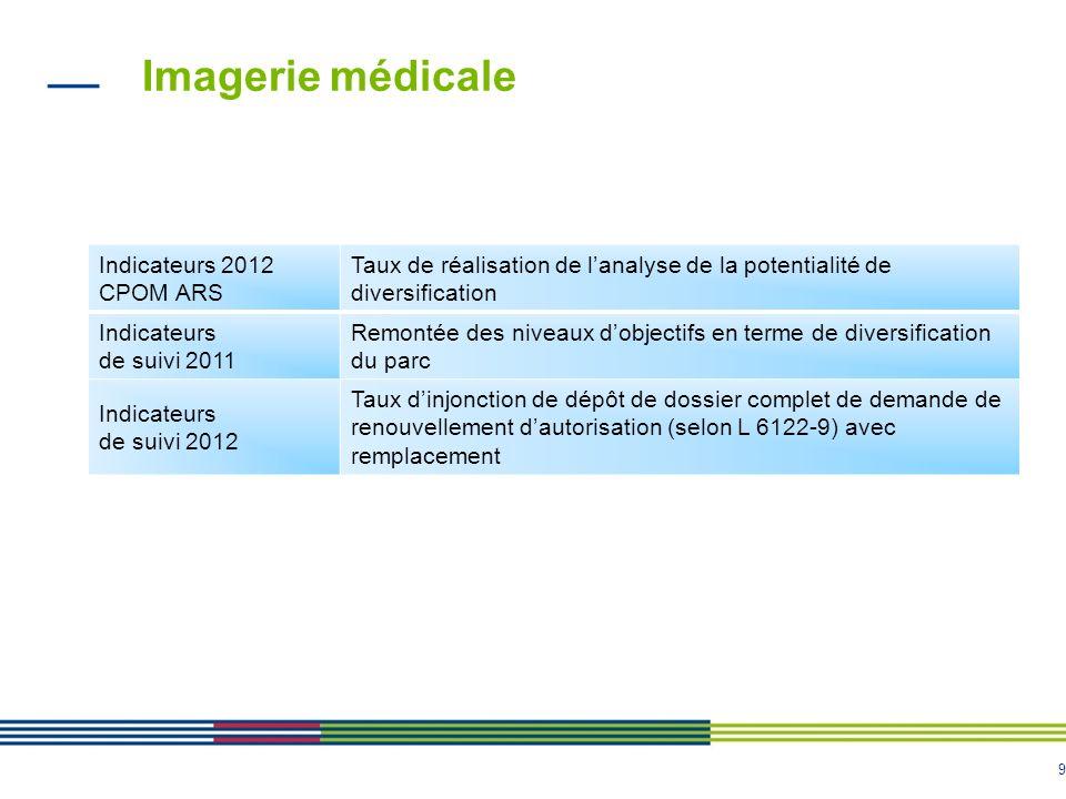 9 Imagerie médicale Indicateurs 2012 CPOM ARS Taux de réalisation de lanalyse de la potentialité de diversification Indicateurs de suivi 2011 Remontée