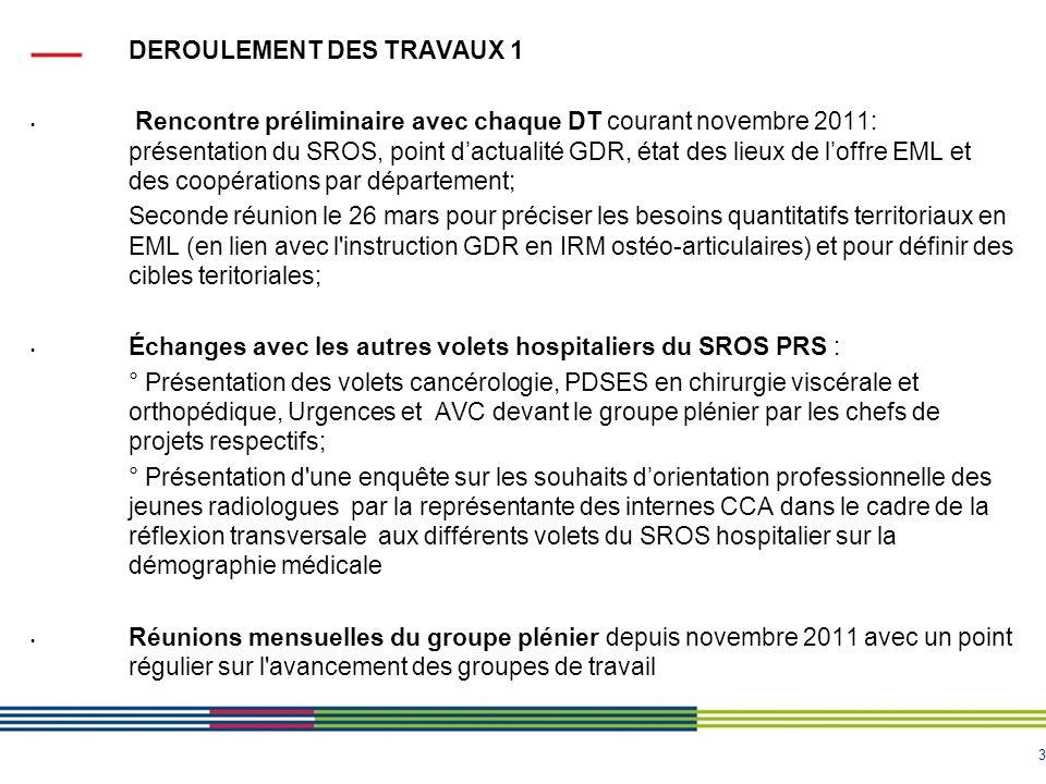 3 DEROULEMENT DES TRAVAUX 1 Rencontre préliminaire avec chaque DT courant novembre 2011: présentation du SROS, point dactualité GDR, état des lieux de