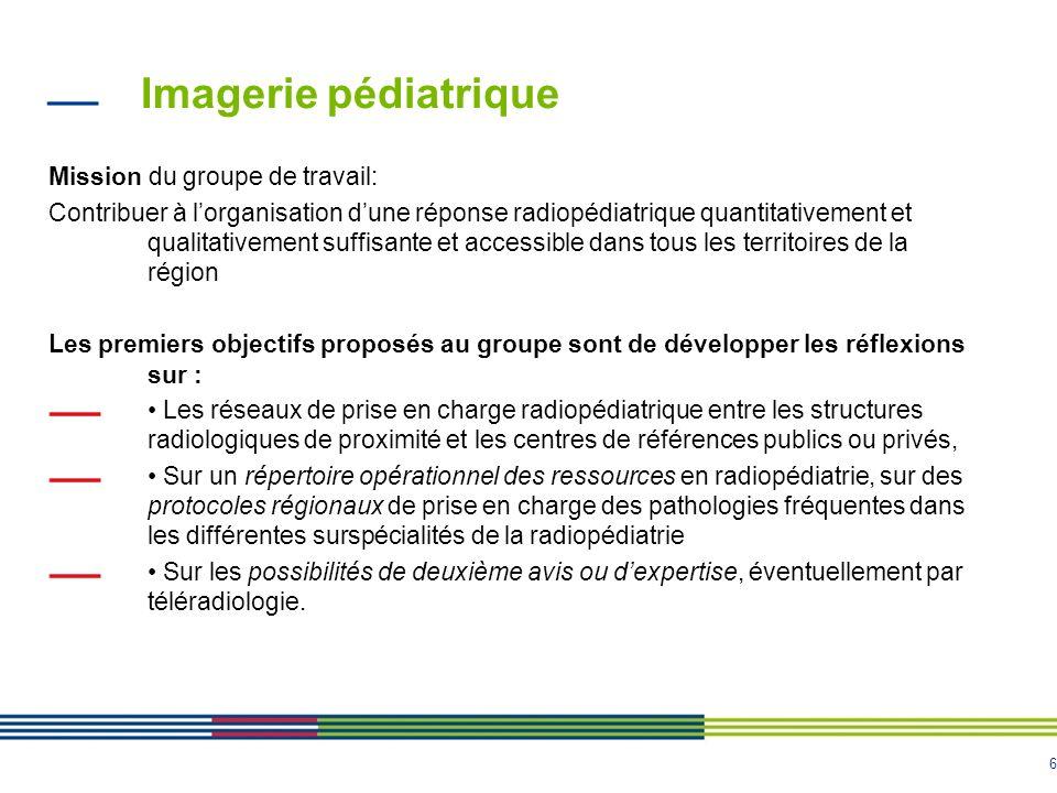 6 Imagerie pédiatrique Mission du groupe de travail: Contribuer à lorganisation dune réponse radiopédiatrique quantitativement et qualitativement suff