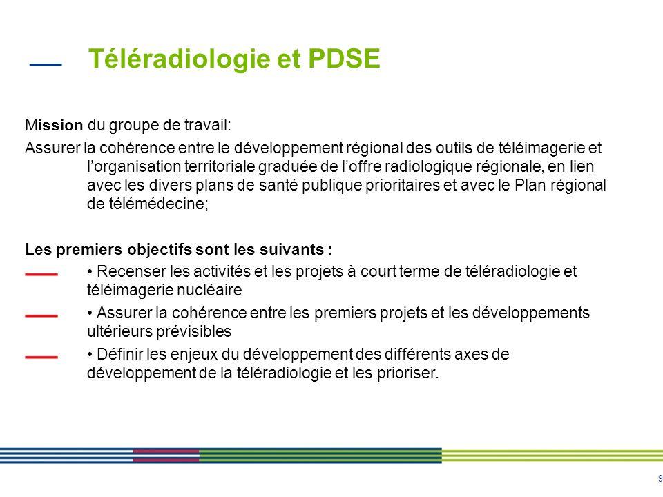 9 Téléradiologie et PDSE Mission du groupe de travail: Assurer la cohérence entre le développement régional des outils de téléimagerie et lorganisatio