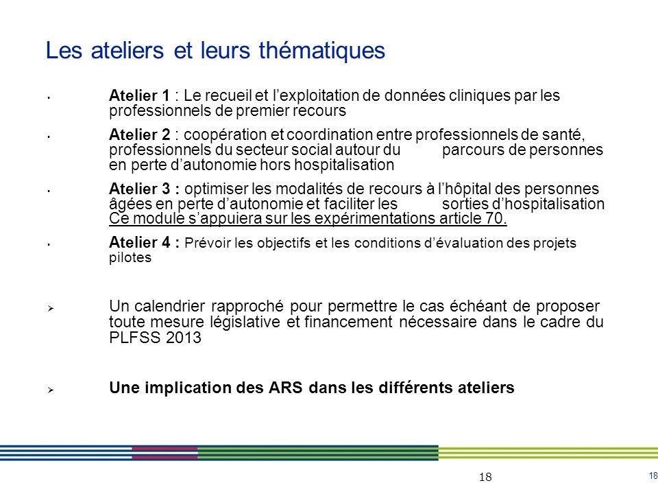 18 Atelier 1 : Le recueil et lexploitation de données cliniques par les professionnels de premier recours Atelier 2 : coopération et coordination entr
