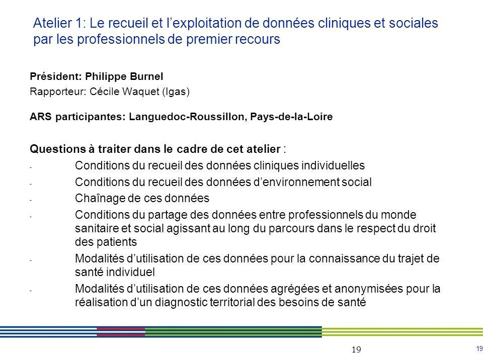 19 Président: Philippe Burnel Rapporteur: Cécile Waquet (Igas) ARS participantes: Languedoc-Roussillon, Pays-de-la-Loire Questions à traiter dans le c