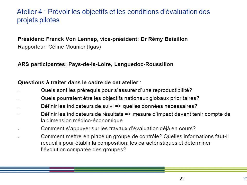 22 Président: Franck Von Lennep, vice-président: Dr Rémy Bataillon Rapporteur: Céline Mounier (Igas) ARS participantes: Pays-de-la-Loire, Languedoc-Ro