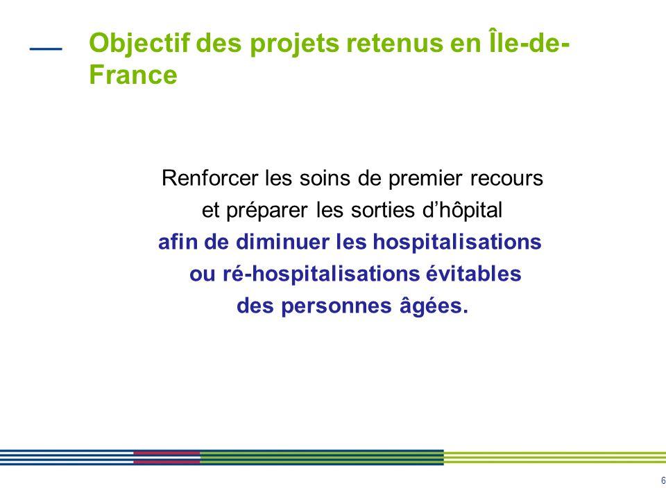 6 Objectif des projets retenus en Île-de- France Renforcer les soins de premier recours et préparer les sorties dhôpital afin de diminuer les hospital