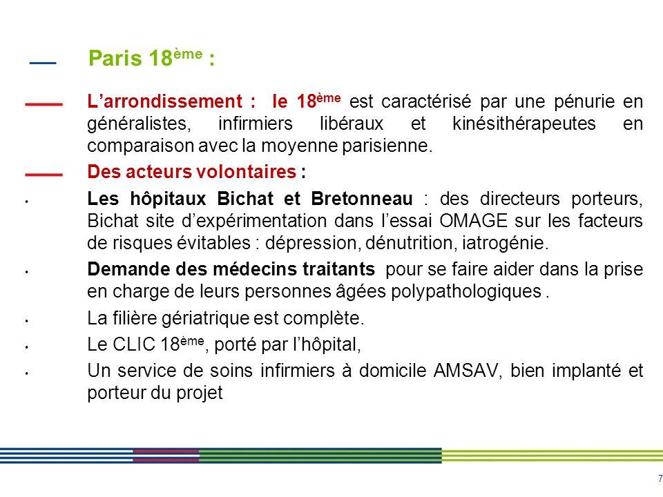7 Paris 18 ème : Larrondissement : le 18 ème est caractérisé par une pénurie en généralistes, infirmiers libéraux et kinésithérapeutes en comparaison