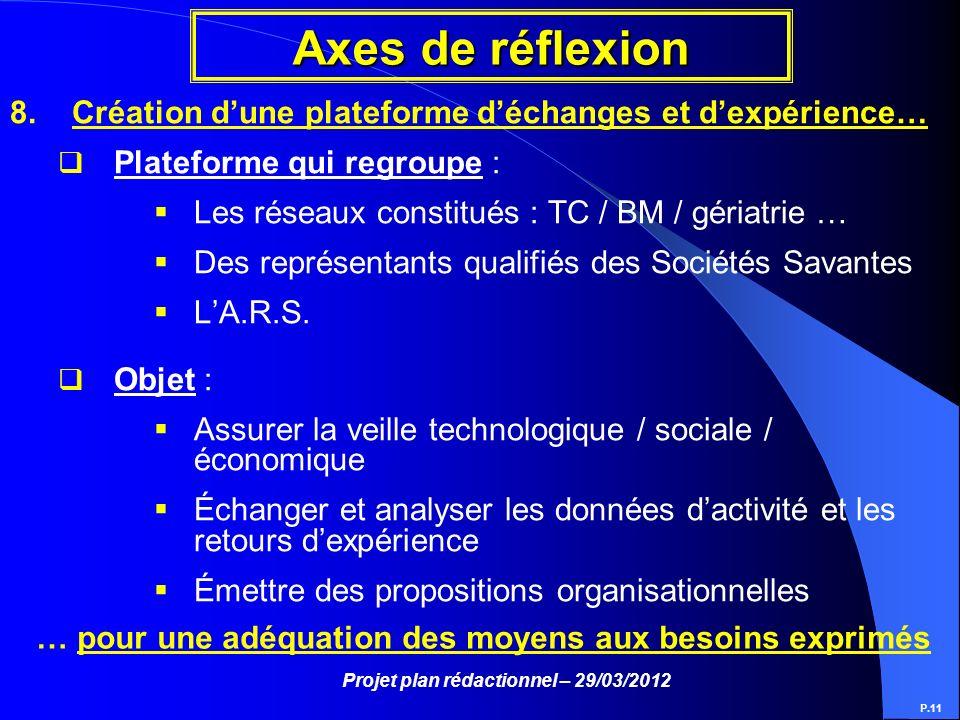 Projet plan rédactionnel – 29/03/2012 Axes de réflexion P.11 8. Création dune plateforme déchanges et dexpérience… Plateforme qui regroupe : Les résea