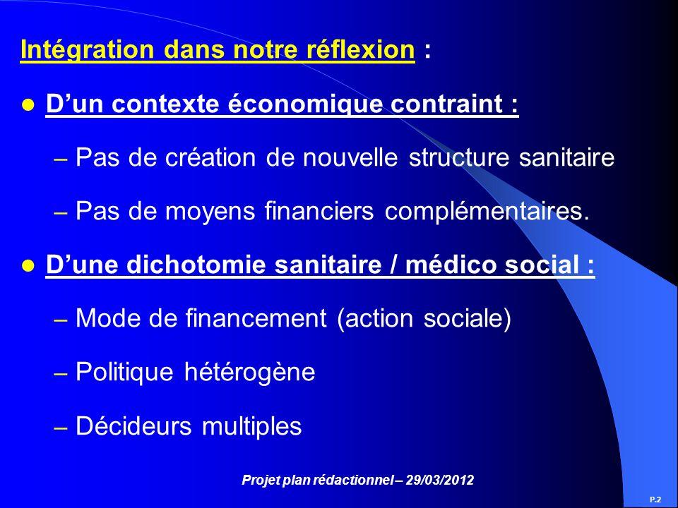Projet plan rédactionnel – 29/03/2012 Intégration dans notre réflexion : Dun contexte économique contraint : – Pas de création de nouvelle structure s