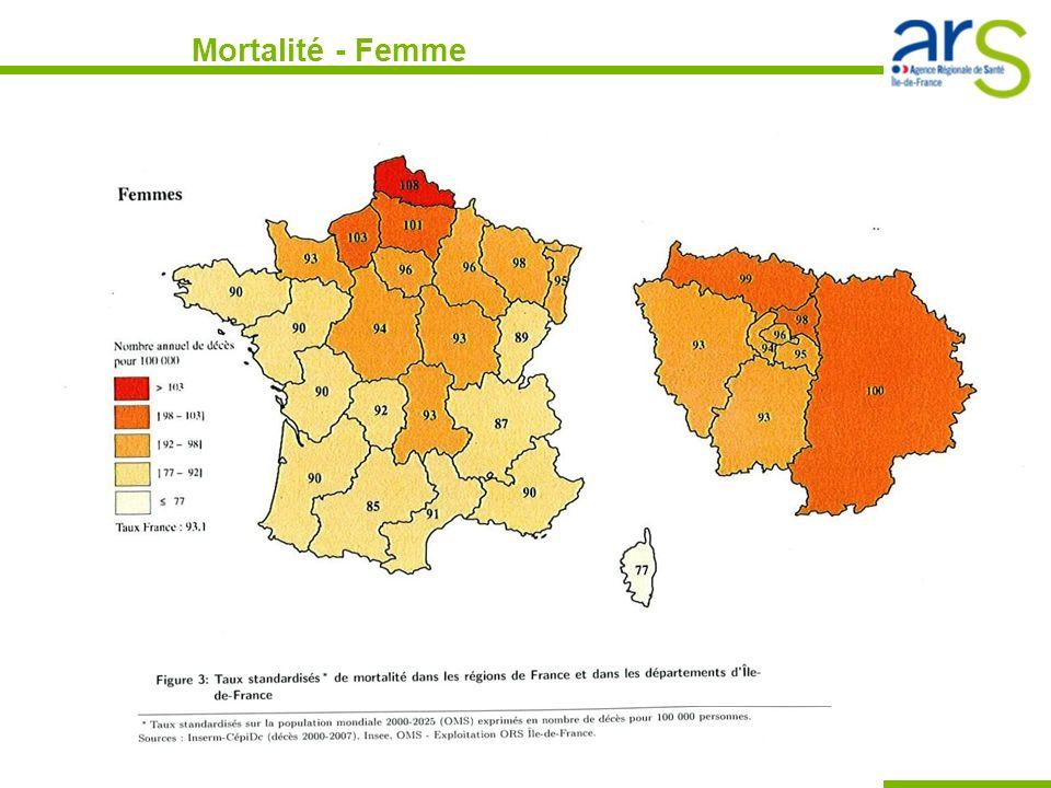 Mortalité - Femme