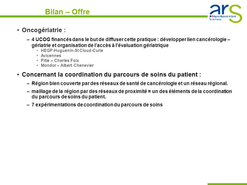 Bilan – Offre Oncogériatrie : –4 UCOG financés dans le but de diffuser cette pratique : développer lien cancérologie – gériatrie et organisation de la