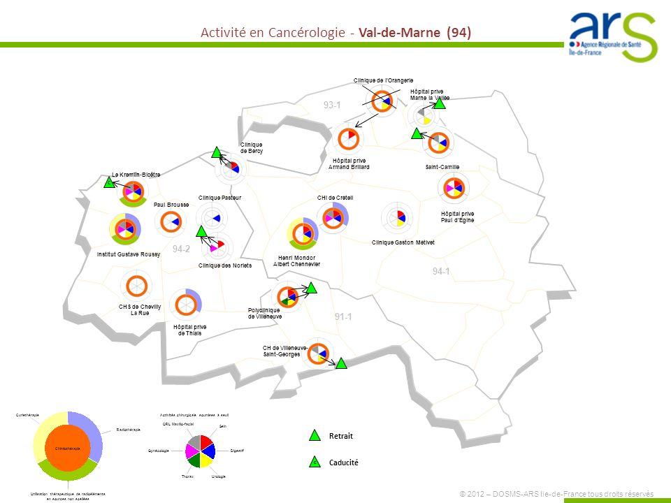© 2012 – DOSMS-ARS Ile-de-France tous droits réservés Radiothérapie Utilisation thérapeutique de radioéléments en sources non scellées Curiethérapie C