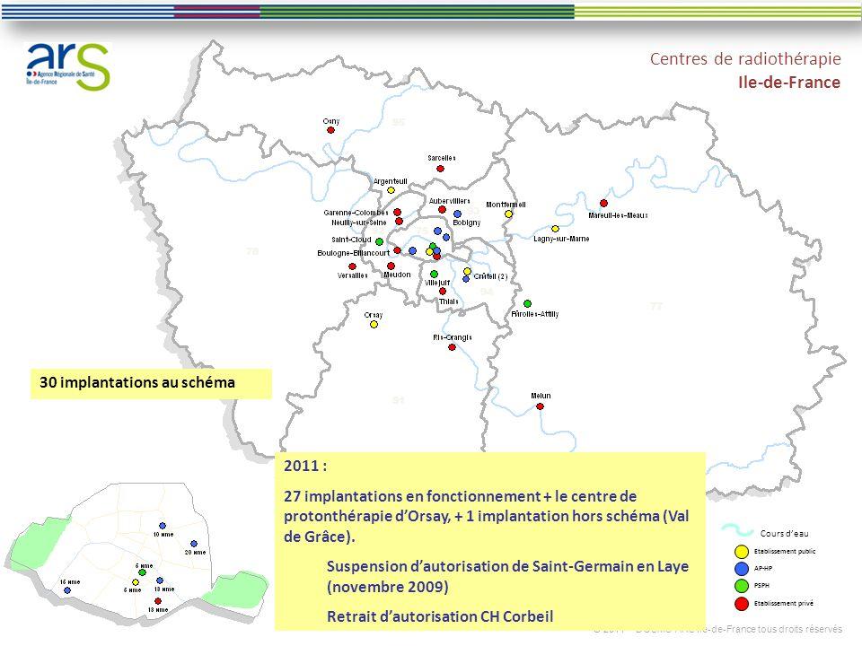 Centres de radiothérapie Ile-de-France © 2011 – DOSMS-ARS Ile-de-France tous droits réservés PSPH Etablissement public Cours deau 78 91 95 77 AP-HP Et