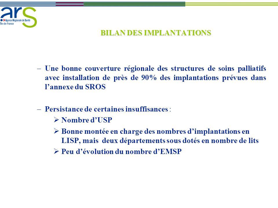 BILAN DES IMPLANTATIONS –Une bonne couverture régionale des structures de soins palliatifs avec installation de près de 90% des implantations prévues