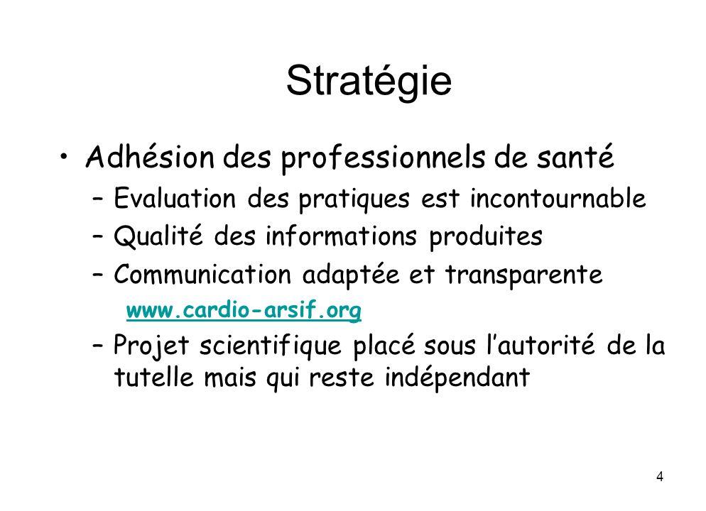 4 Stratégie Adhésion des professionnels de santé –Evaluation des pratiques est incontournable –Qualité des informations produites –Communication adapt
