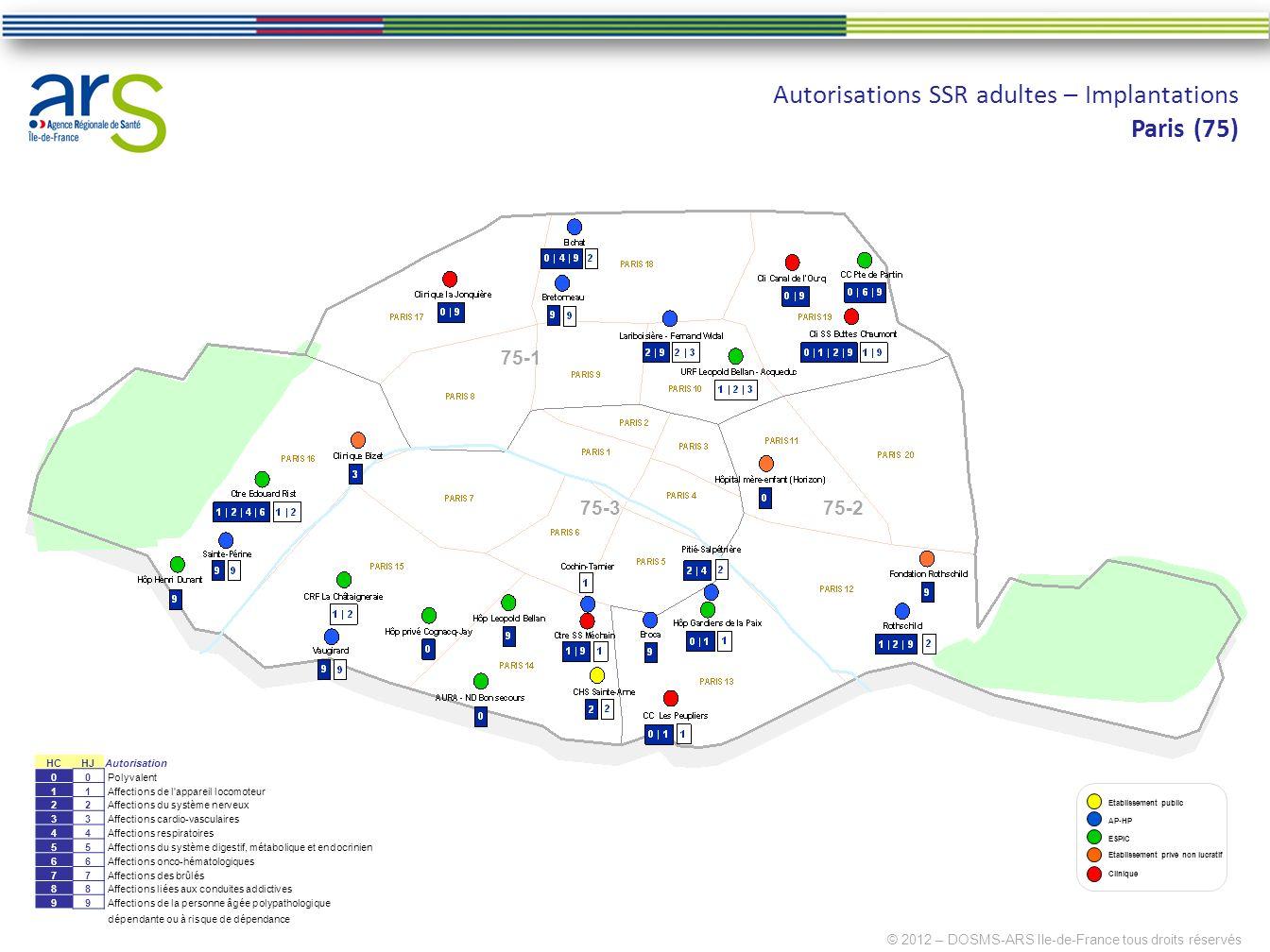 Autorisations SSR adultes – Implantations Paris (75) © 2012 – DOSMS-ARS Ile-de-France tous droits réservés Clinique Etablissement privé non lucratif E