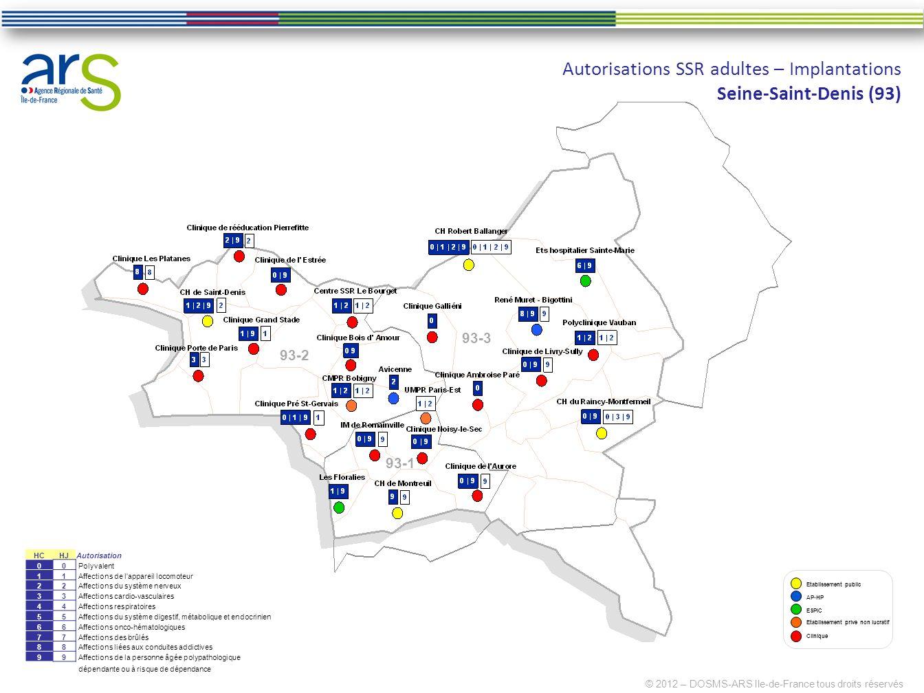Autorisations SSR adultes – Implantations Seine-Saint-Denis (93) © 2012 – DOSMS-ARS Ile-de-France tous droits réservés Clinique Etablissement privé no