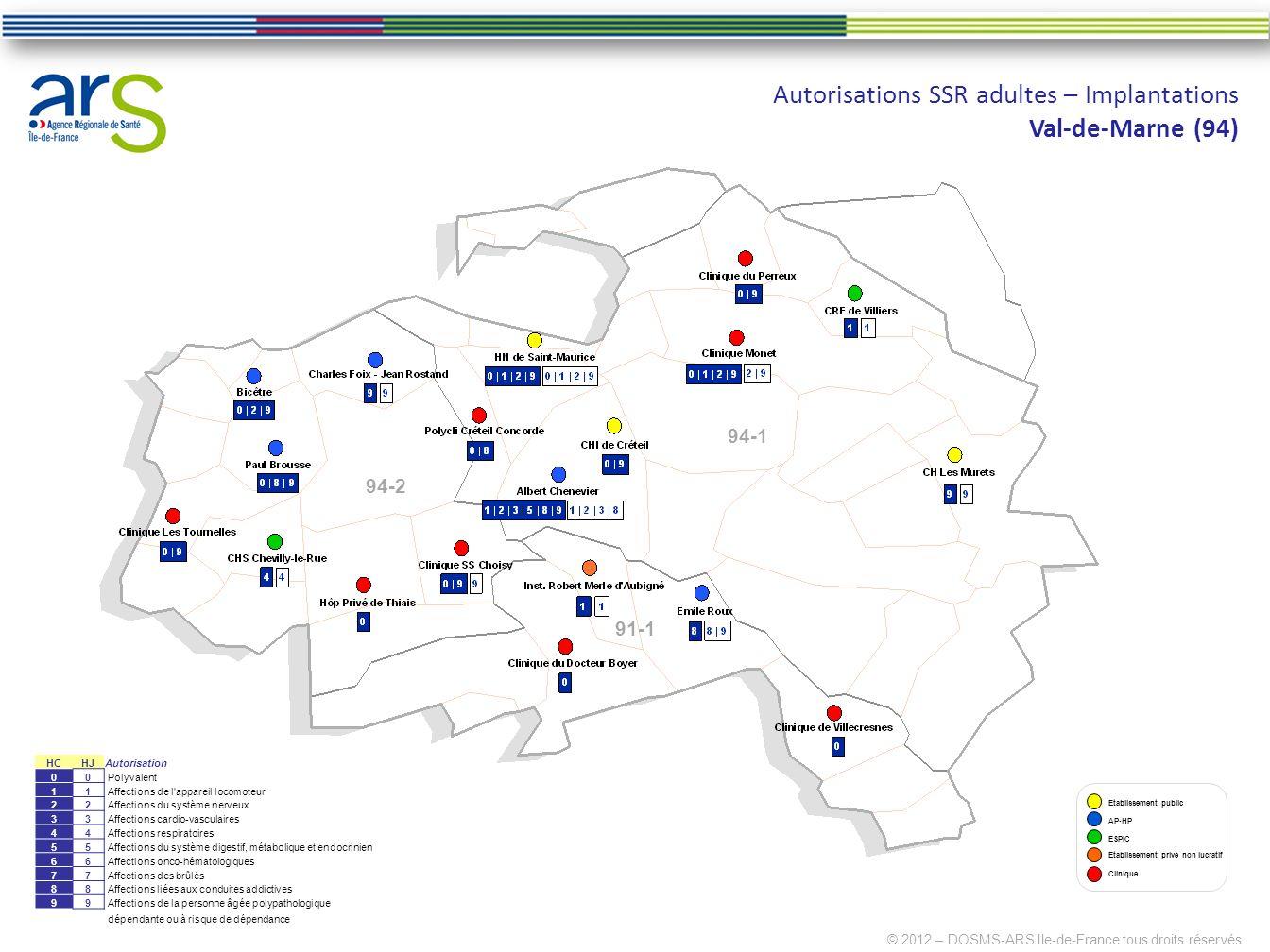 Autorisations SSR adultes – Implantations Val-de-Marne (94) © 2012 – DOSMS-ARS Ile-de-France tous droits réservés Clinique Etablissement privé non luc