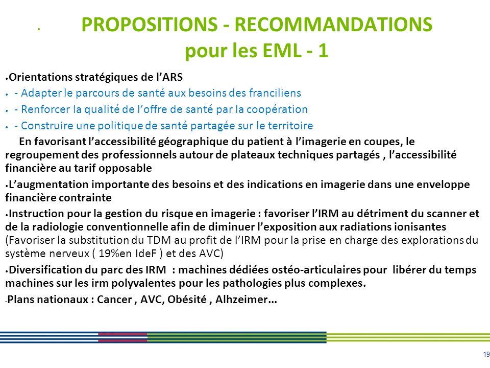 19 PROPOSITIONS - RECOMMANDATIONS pour les EML - 1 Orientations stratégiques de lARS - Adapter le parcours de santé aux besoins des franciliens - Renf