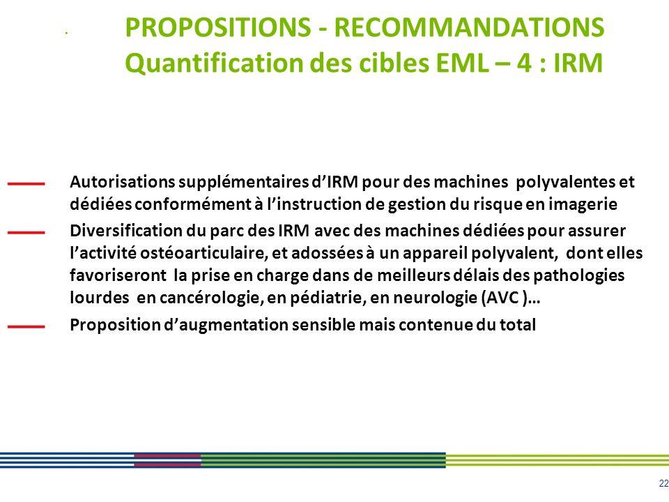 22 Autorisations supplémentaires dIRM pour des machines polyvalentes et dédiées conformément à linstruction de gestion du risque en imagerie Diversifi