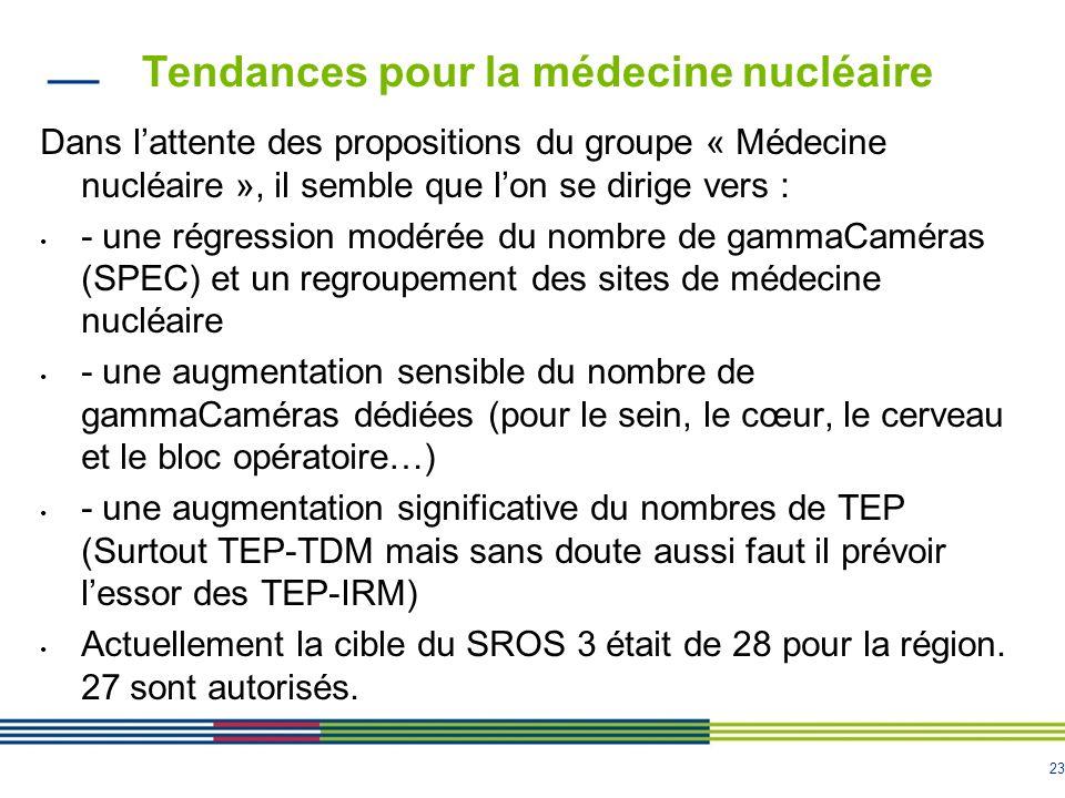 23 Tendances pour la médecine nucléaire Dans lattente des propositions du groupe « Médecine nucléaire », il semble que lon se dirige vers : - une régr