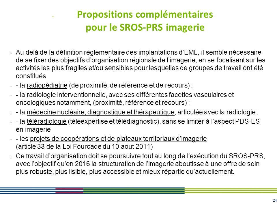 24 Propositions complémentaires pour le SROS-PRS imagerie Au delà de la définition réglementaire des implantations dEML, il semble nécessaire de se fi