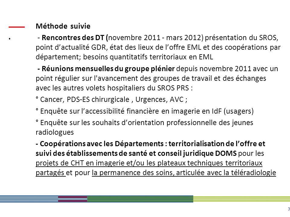 3 Méthode suivie - Rencontres des DT (novembre 2011 - mars 2012) présentation du SROS, point dactualité GDR, état des lieux de loffre EML et des coopé