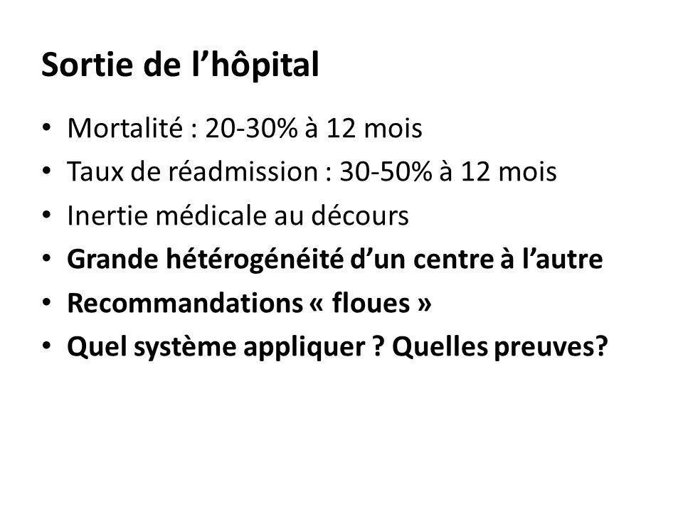 Sortie de lhôpital Mortalité : 20-30% à 12 mois Taux de réadmission : 30-50% à 12 mois Inertie médicale au décours Grande hétérogénéité dun centre à l