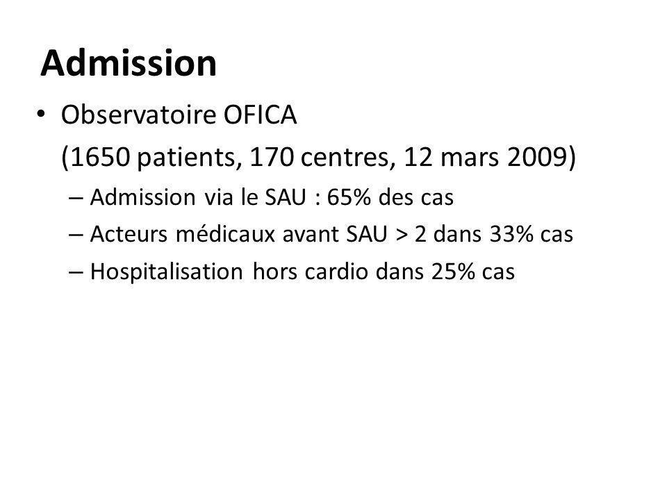 Admission Observatoire OFICA (1650 patients, 170 centres, 12 mars 2009) – Admission via le SAU : 65% des cas – Acteurs médicaux avant SAU > 2 dans 33%