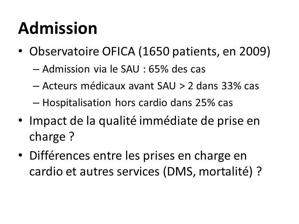 Admission Observatoire OFICA (1650 patients, en 2009) – Admission via le SAU : 65% des cas – Acteurs médicaux avant SAU > 2 dans 33% cas – Hospitalisa