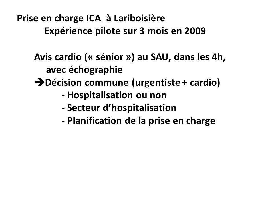 Prise en charge ICA à Lariboisière Expérience pilote sur 3 mois en 2009 Avis cardio (« sénior ») au SAU, dans les 4h, avec échographie Décision commun