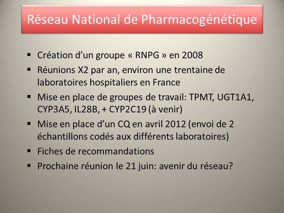 Réseau National de Pharmacogénétique Création dun groupe « RNPG » en 2008 Réunions X2 par an, environ une trentaine de laboratoires hospitaliers en Fr