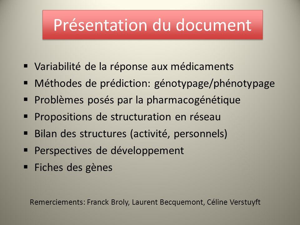 Présentation du document Variabilité de la réponse aux médicaments Méthodes de prédiction: génotypage/phénotypage Problèmes posés par la pharmacogénét