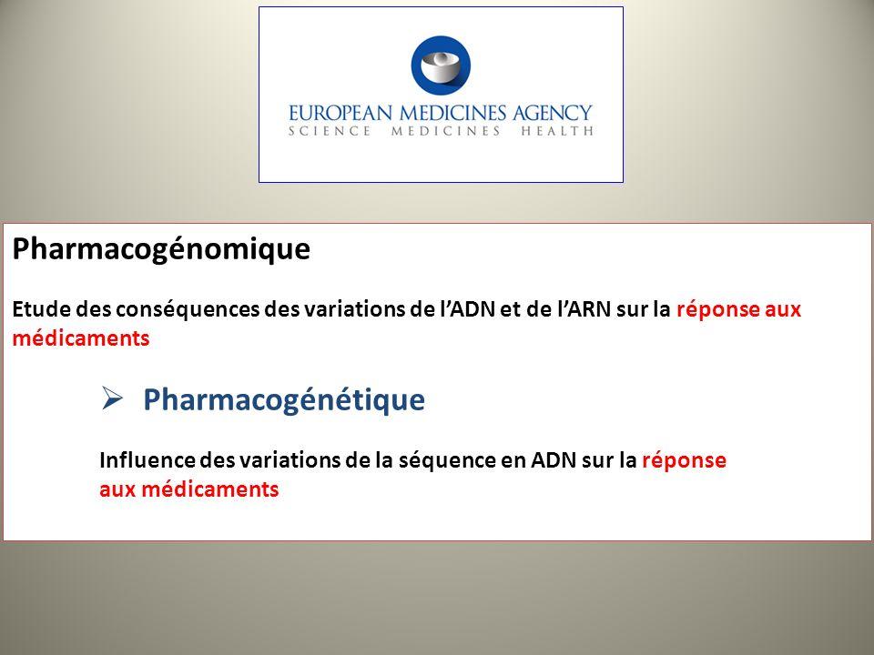 Pharmacogénomique Etude des conséquences des variations de lADN et de lARN sur la réponse aux médicaments Pharmacogénétique Influence des variations d