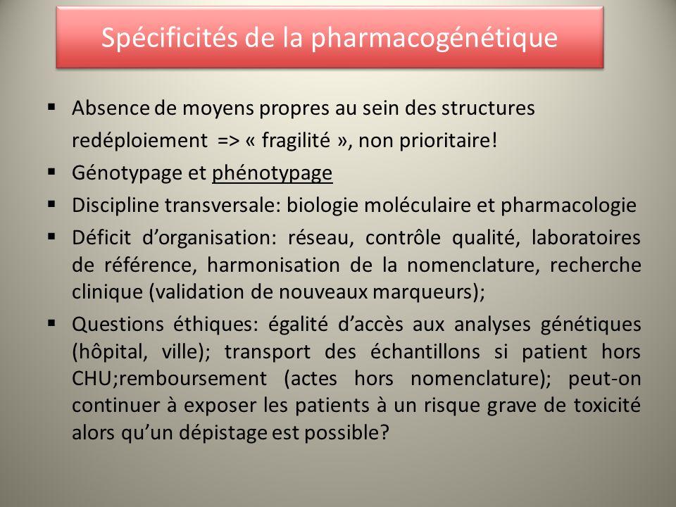 Spécificités de la pharmacogénétique Absence de moyens propres au sein des structures redéploiement => « fragilité », non prioritaire! Génotypage et p