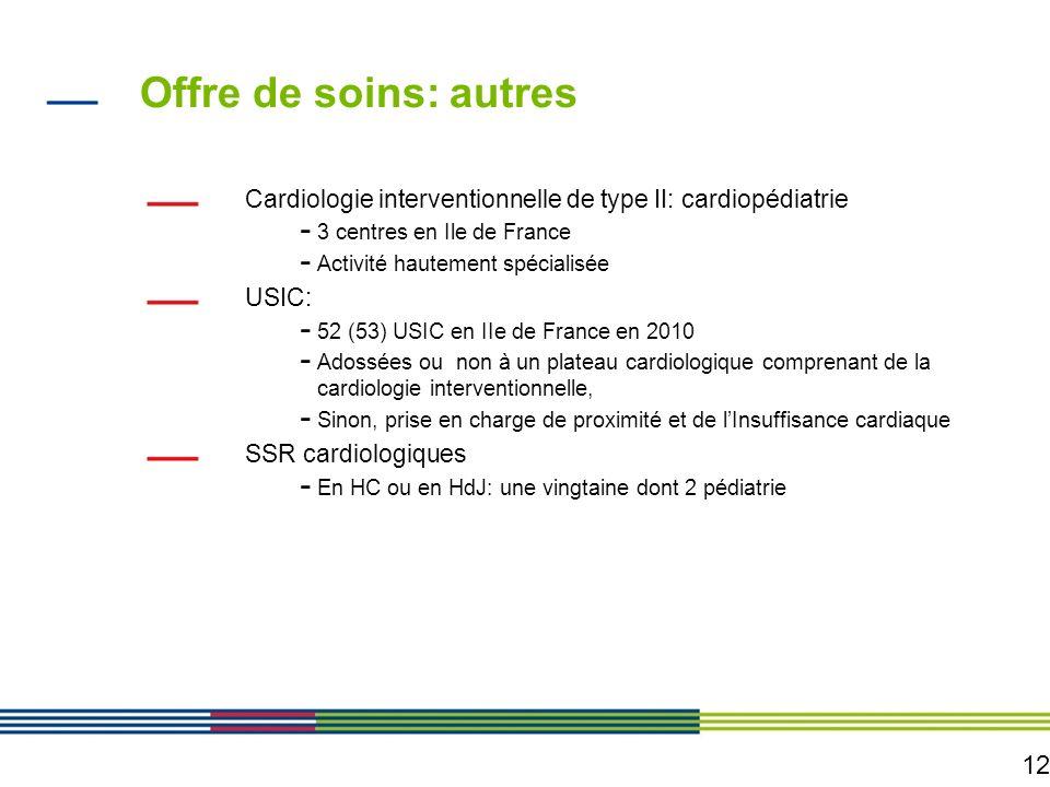 12 Offre de soins: autres Cardiologie interventionnelle de type II: cardiopédiatrie - 3 centres en Ile de France - Activité hautement spécialisée USIC