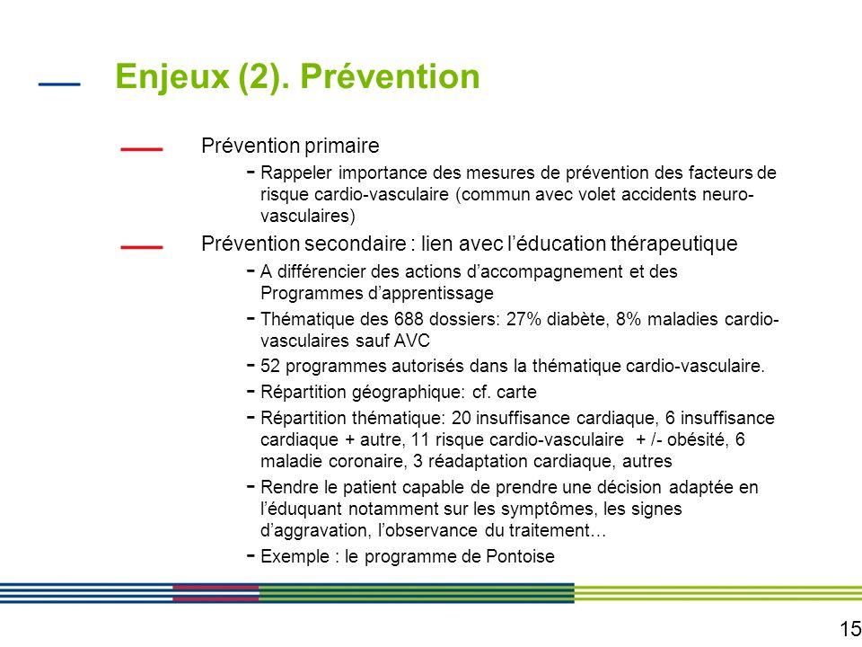 15 Enjeux (2). Prévention Prévention primaire - Rappeler importance des mesures de prévention des facteurs de risque cardio-vasculaire (commun avec vo